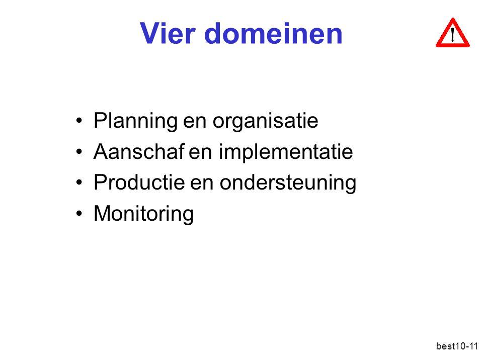 Vier domeinen Planning en organisatie Aanschaf en implementatie