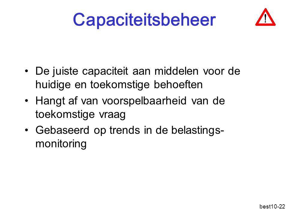 Capaciteitsbeheer De juiste capaciteit aan middelen voor de huidige en toekomstige behoeften. Hangt af van voorspelbaarheid van de toekomstige vraag.