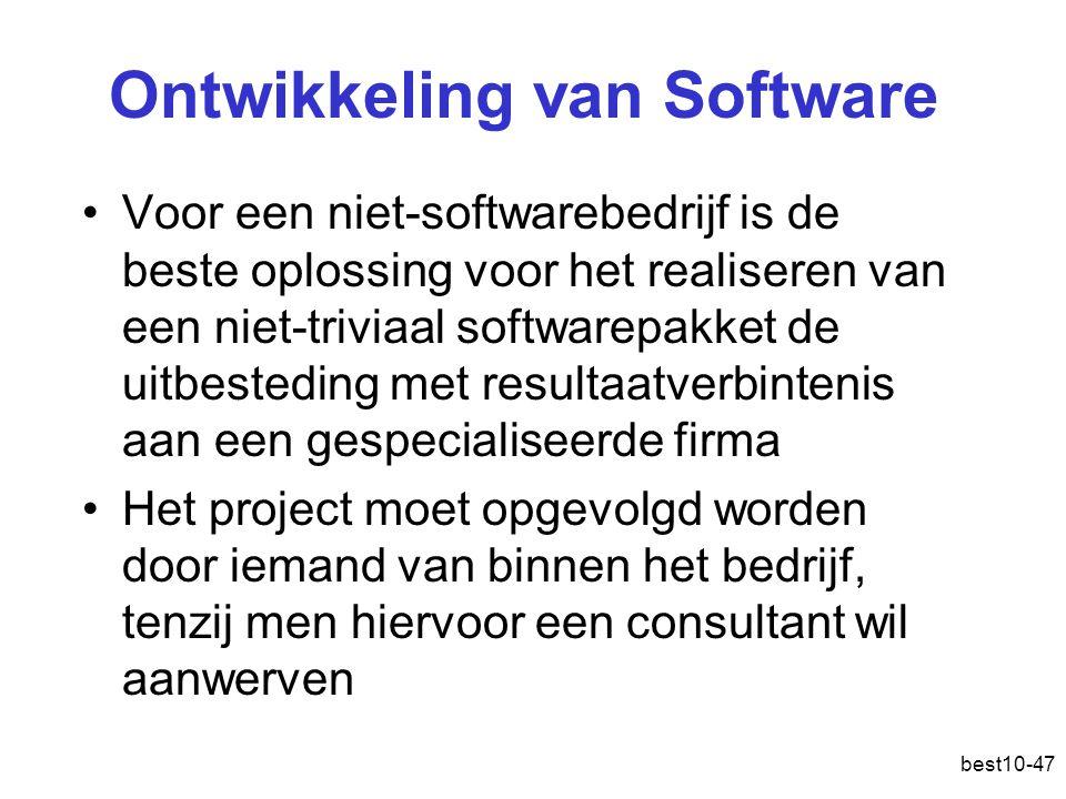 Ontwikkeling van Software