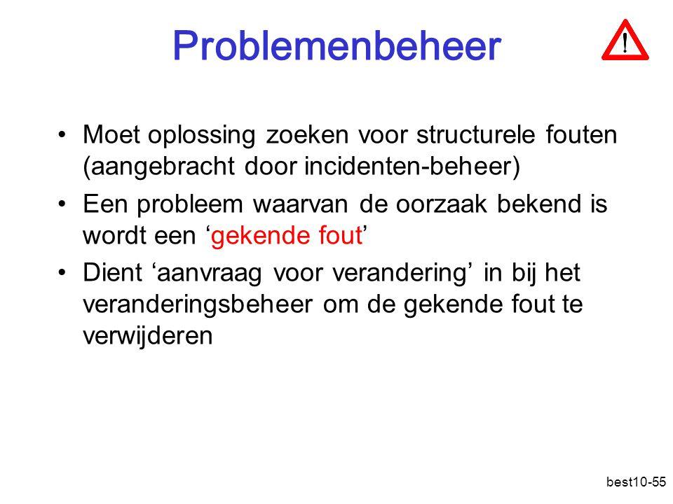 Problemenbeheer Moet oplossing zoeken voor structurele fouten (aangebracht door incidenten-beheer)