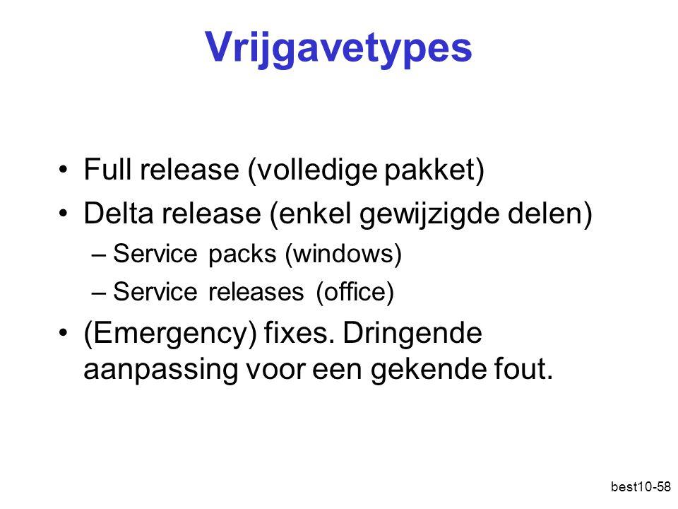 Vrijgavetypes Full release (volledige pakket)