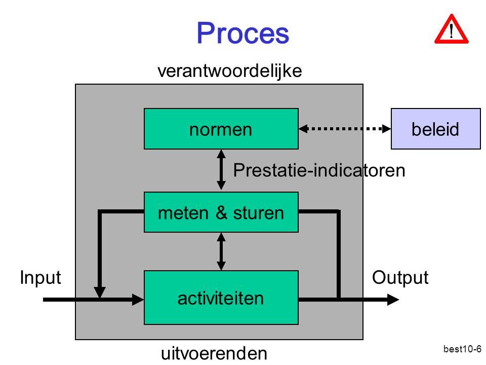 Proces verantwoordelijke normen beleid Prestatie-indicatoren