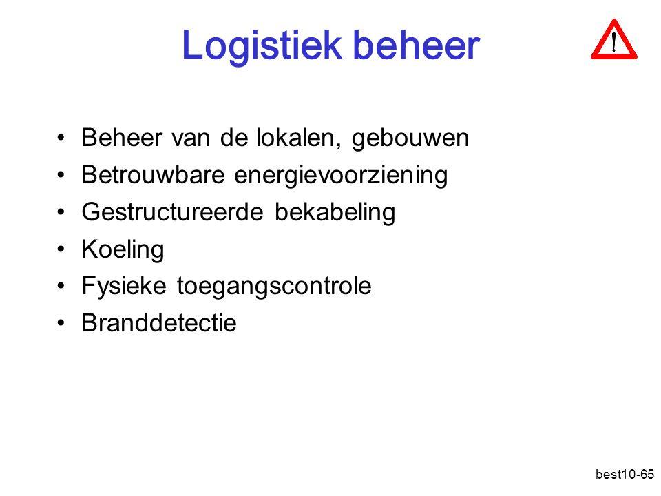 Logistiek beheer Beheer van de lokalen, gebouwen