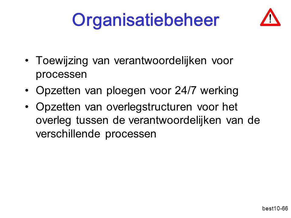 Organisatiebeheer Toewijzing van verantwoordelijken voor processen