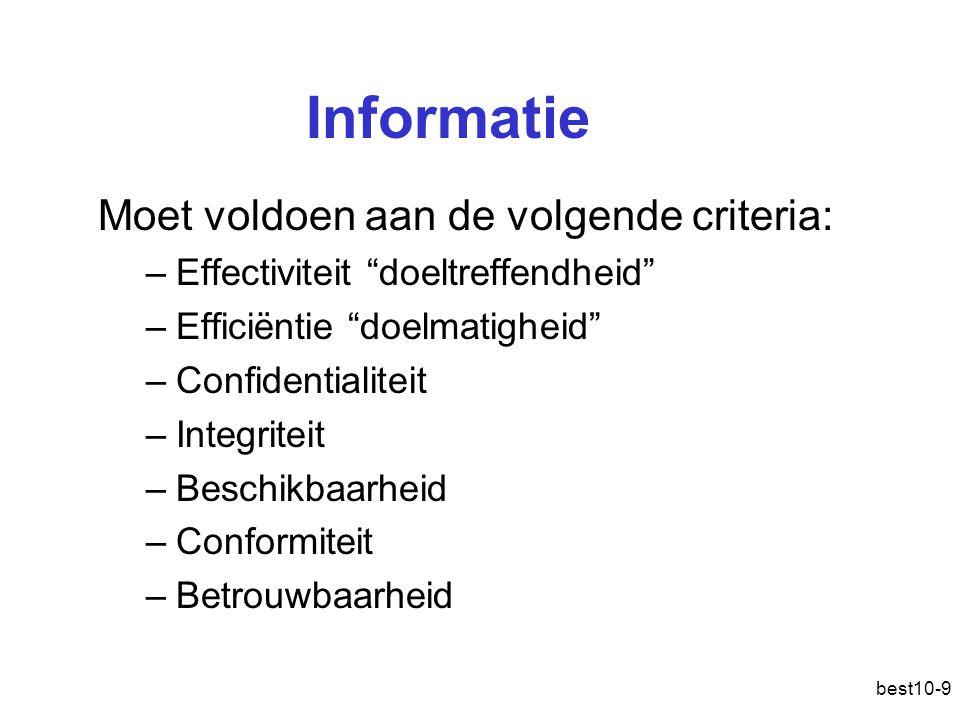 Informatie Moet voldoen aan de volgende criteria: