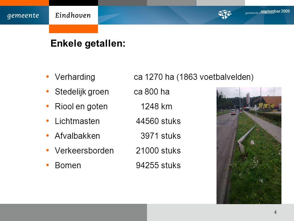 Enkele getallen: Verharding ca 1270 ha (1863 voetbalvelden)