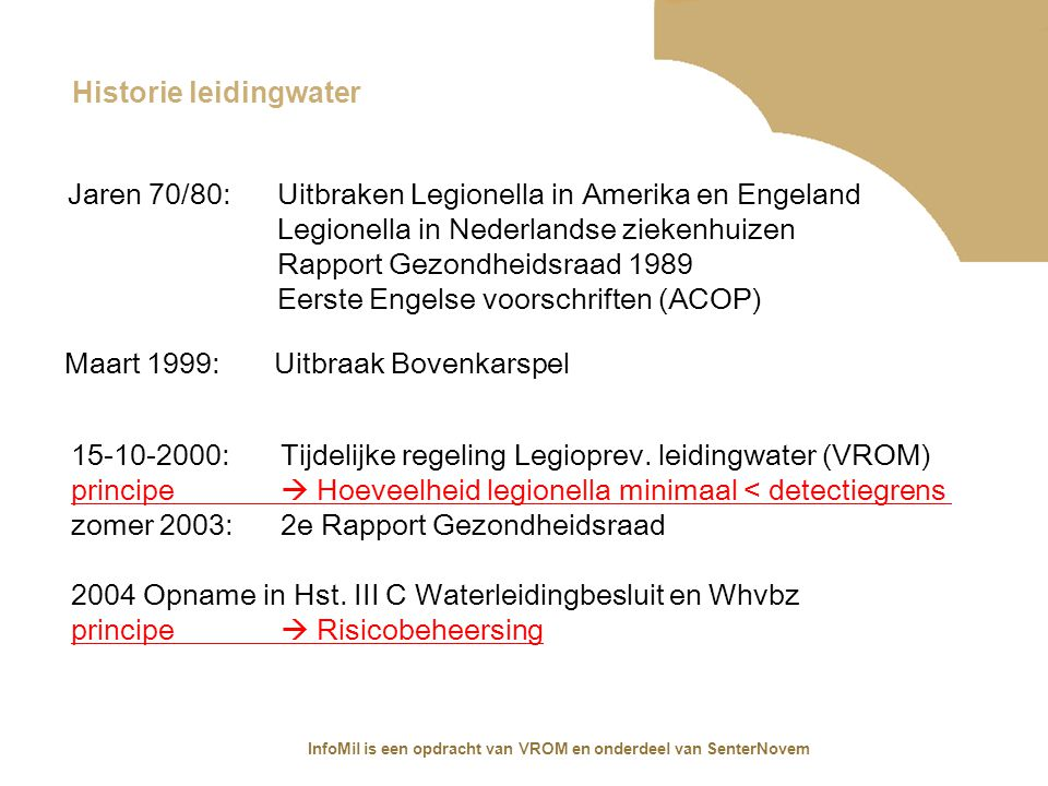 Historie leidingwater