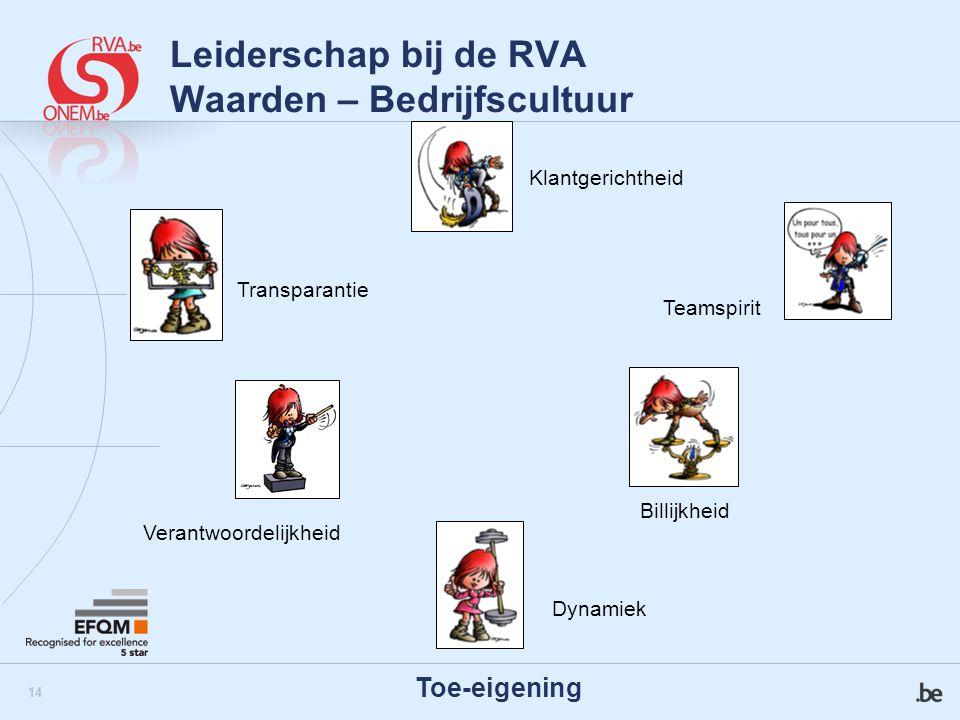 Leiderschap bij de RVA Waarden – Bedrijfscultuur