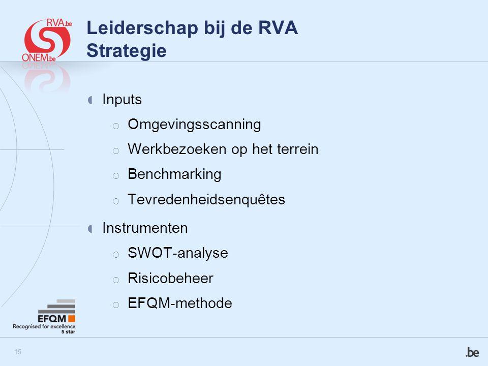 Leiderschap bij de RVA Strategie