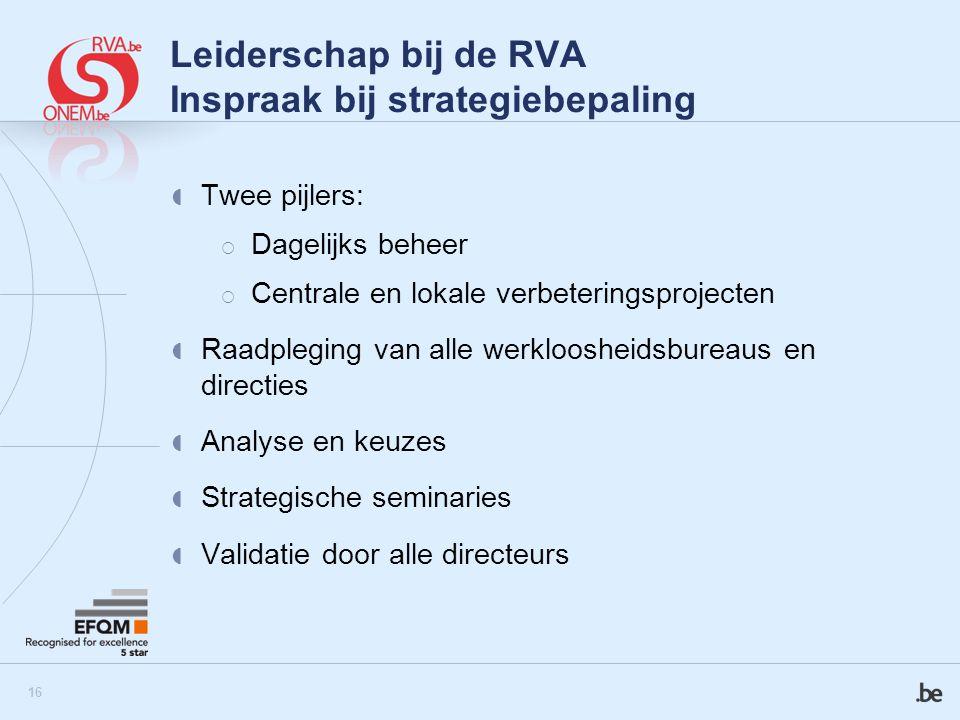 Leiderschap bij de RVA Inspraak bij strategiebepaling