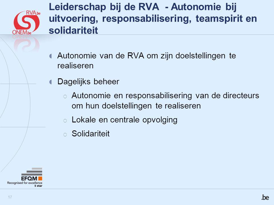 Leiderschap bij de RVA - Autonomie bij uitvoering, responsabilisering, teamspirit en solidariteit