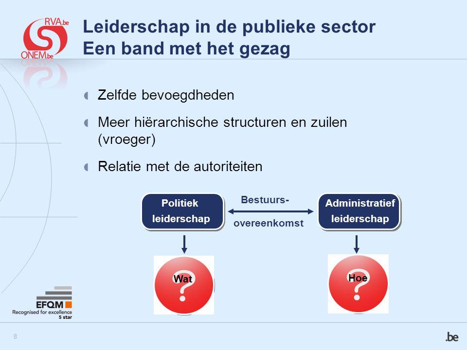 Leiderschap in de publieke sector Een band met het gezag