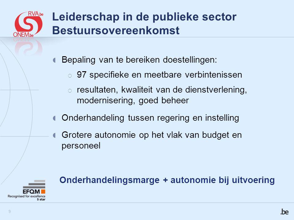 Leiderschap in de publieke sector Bestuursovereenkomst