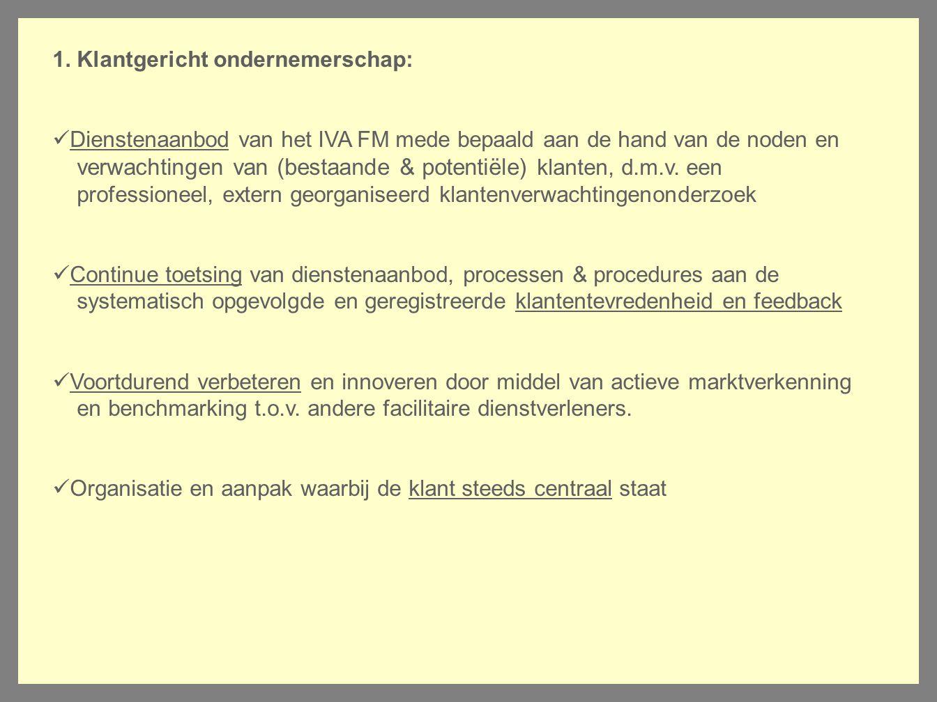 1. Klantgericht ondernemerschap: