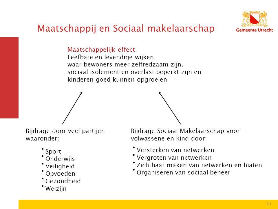 Maatschappij en Sociaal makelaarschap