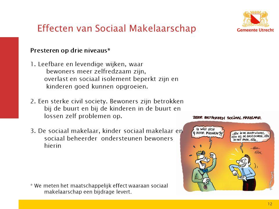 Effecten van Sociaal Makelaarschap