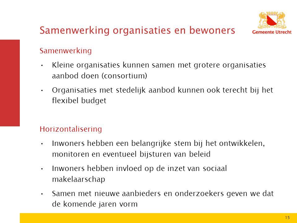 Samenwerking organisaties en bewoners