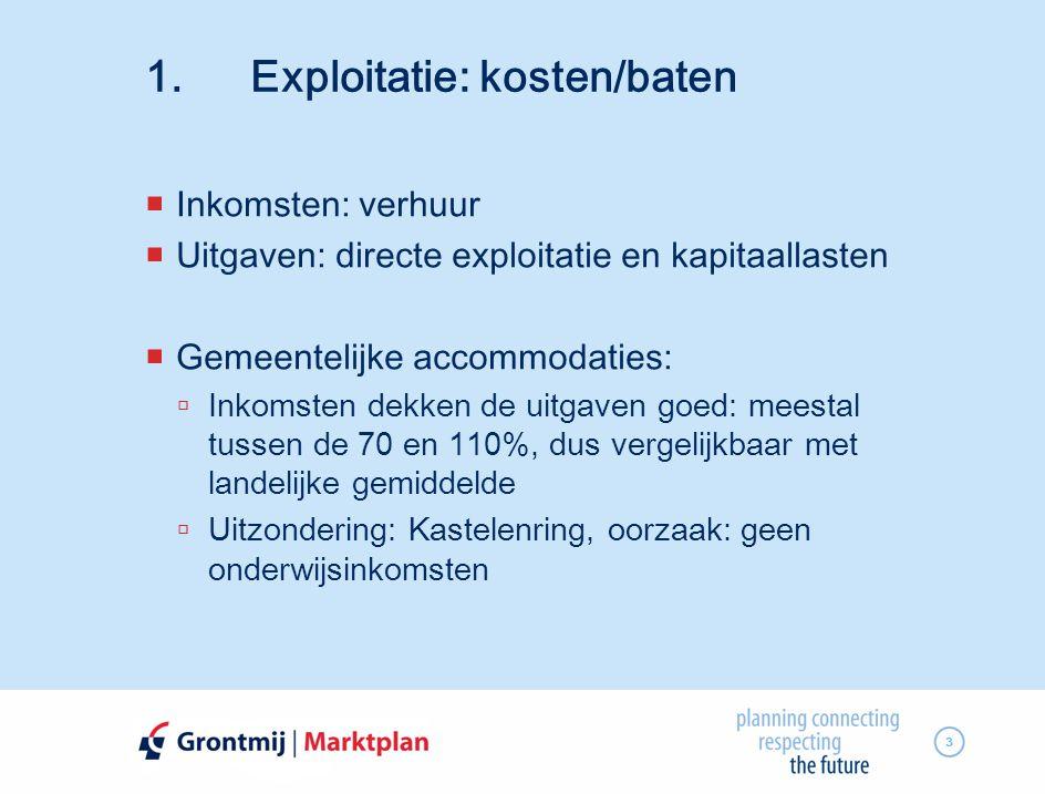 1. Exploitatie: kosten/baten