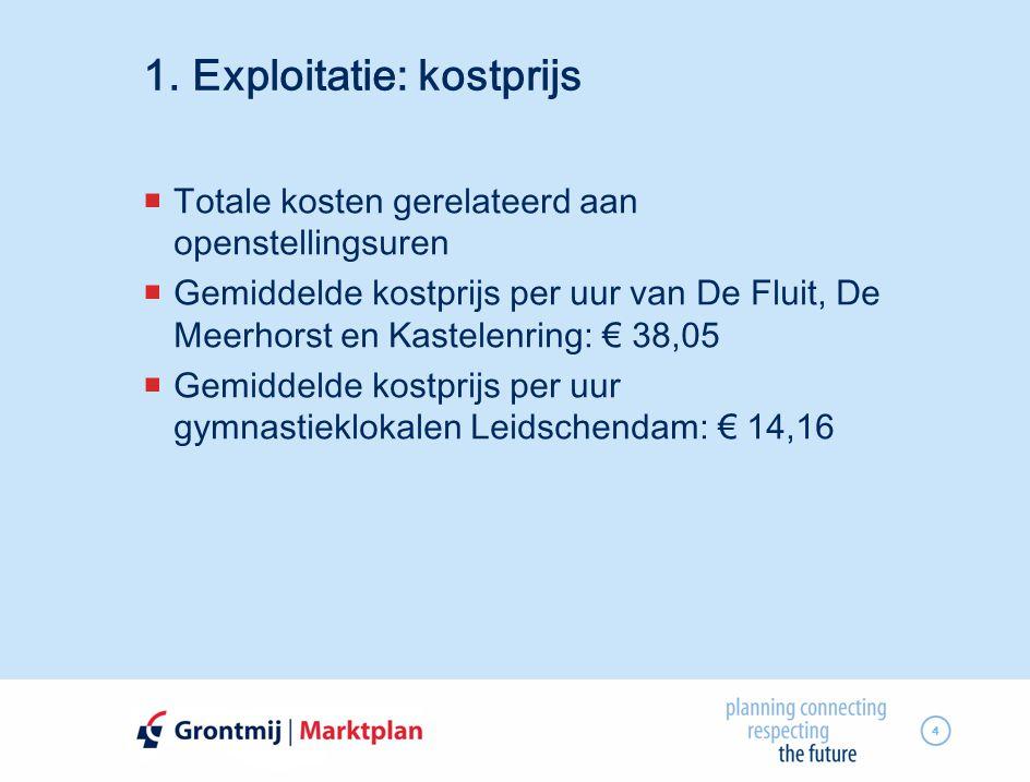 1. Exploitatie: kostprijs