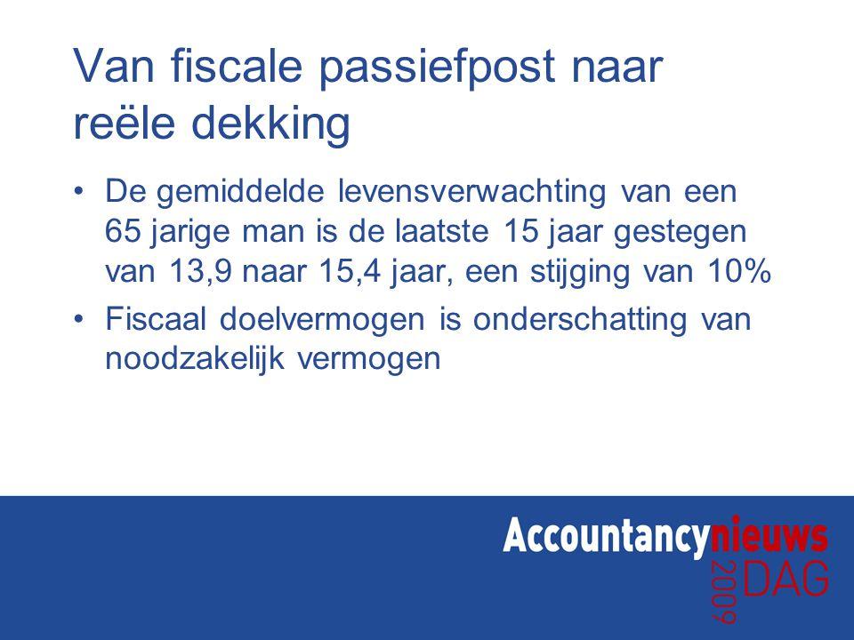Van fiscale passiefpost naar reële dekking