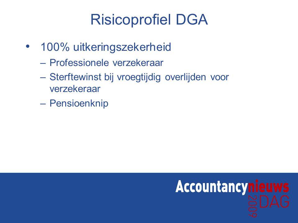 Risicoprofiel DGA 100% uitkeringszekerheid Professionele verzekeraar