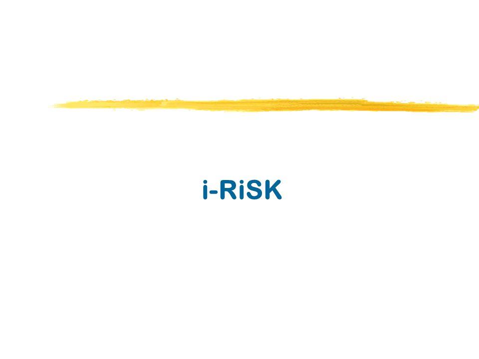 i-RiSK Integraal risicobeheerssysteem voor het katholiek onderwijs