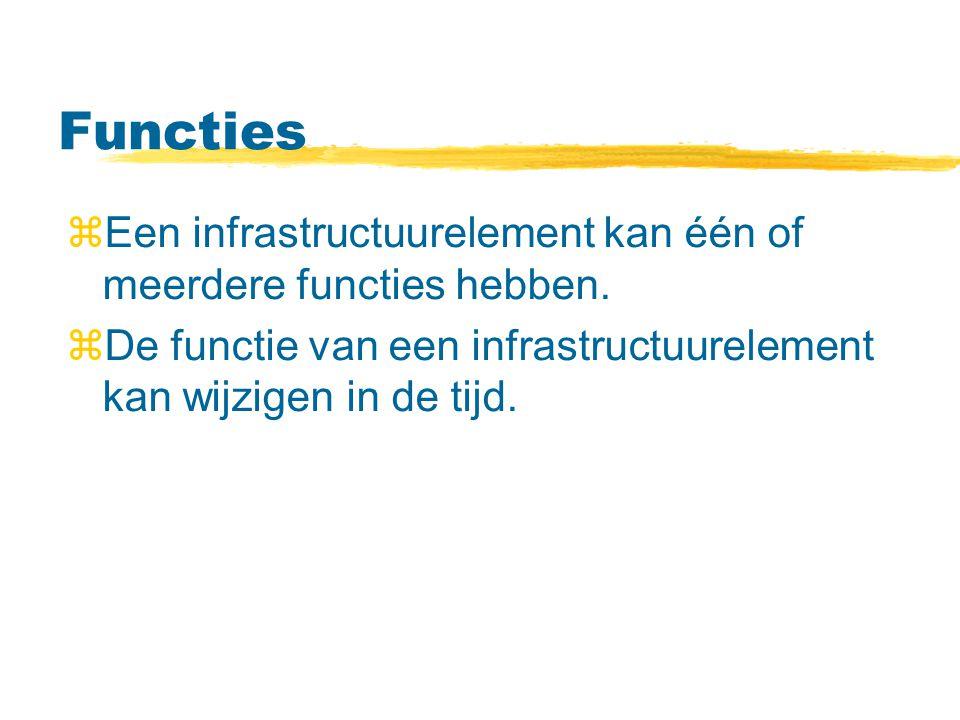 Functies Een infrastructuurelement kan één of meerdere functies hebben. De functie van een infrastructuurelement kan wijzigen in de tijd.