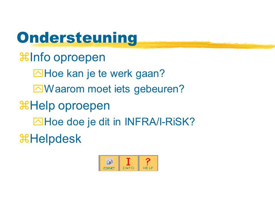 Ondersteuning Info oproepen Help oproepen Helpdesk