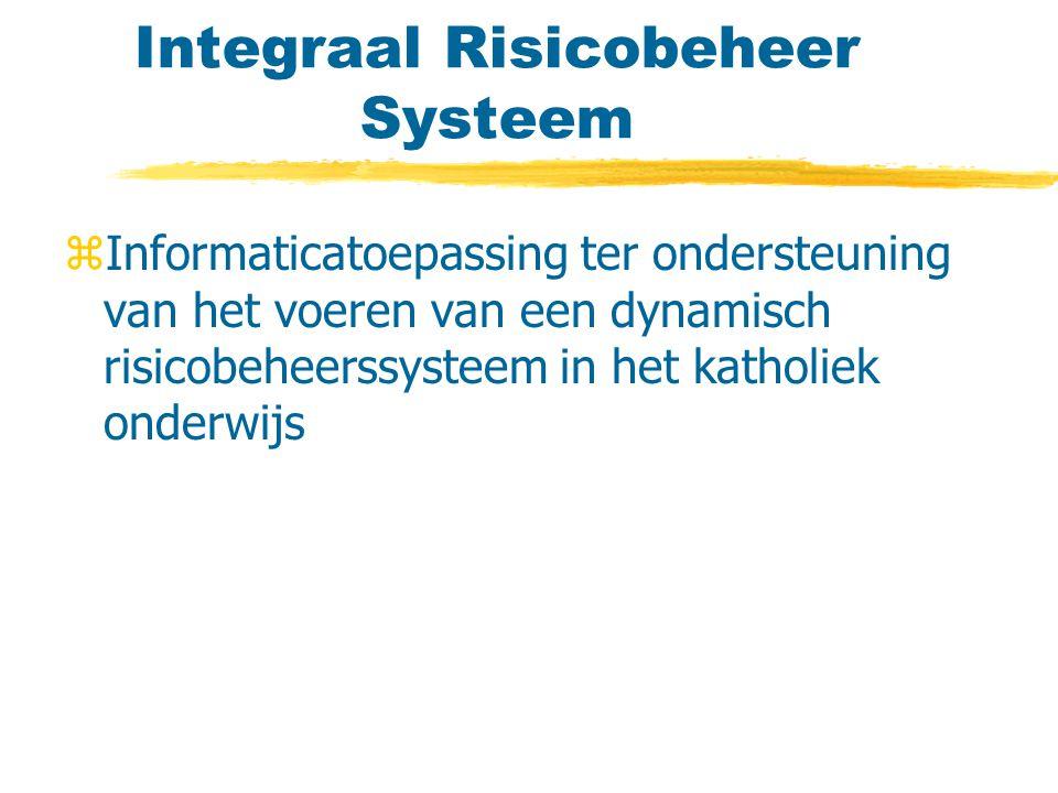 Integraal Risicobeheer Systeem