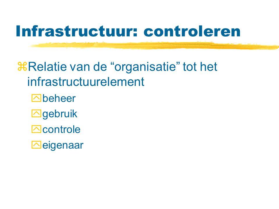 Infrastructuur: controleren