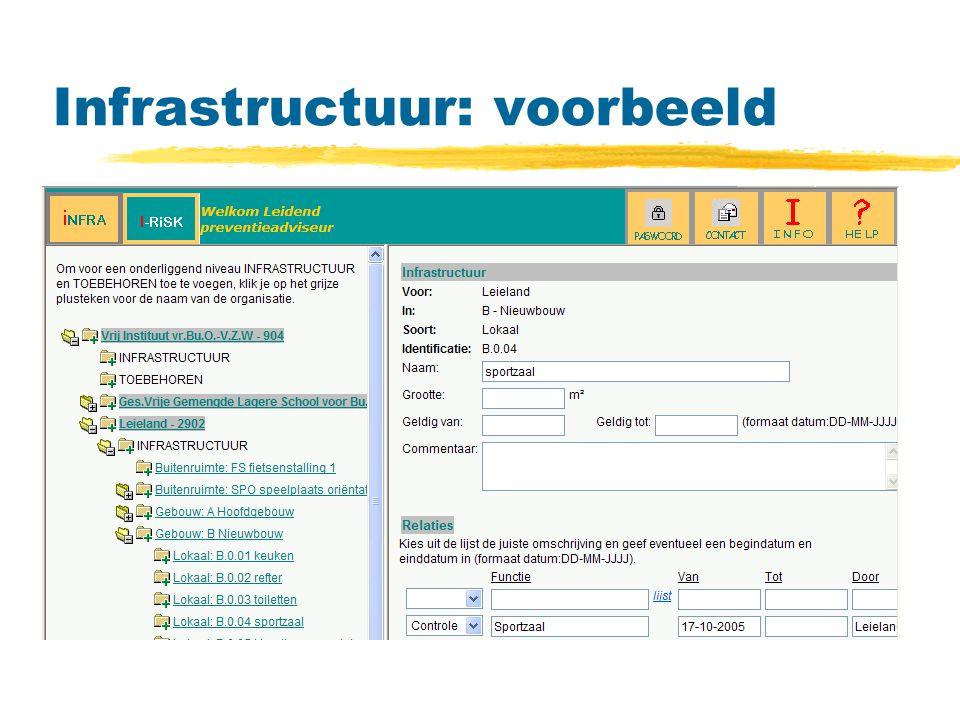 Infrastructuur: voorbeeld