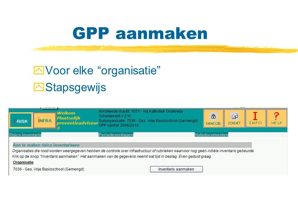GPP aanmaken Voor elke organisatie Stapsgewijs
