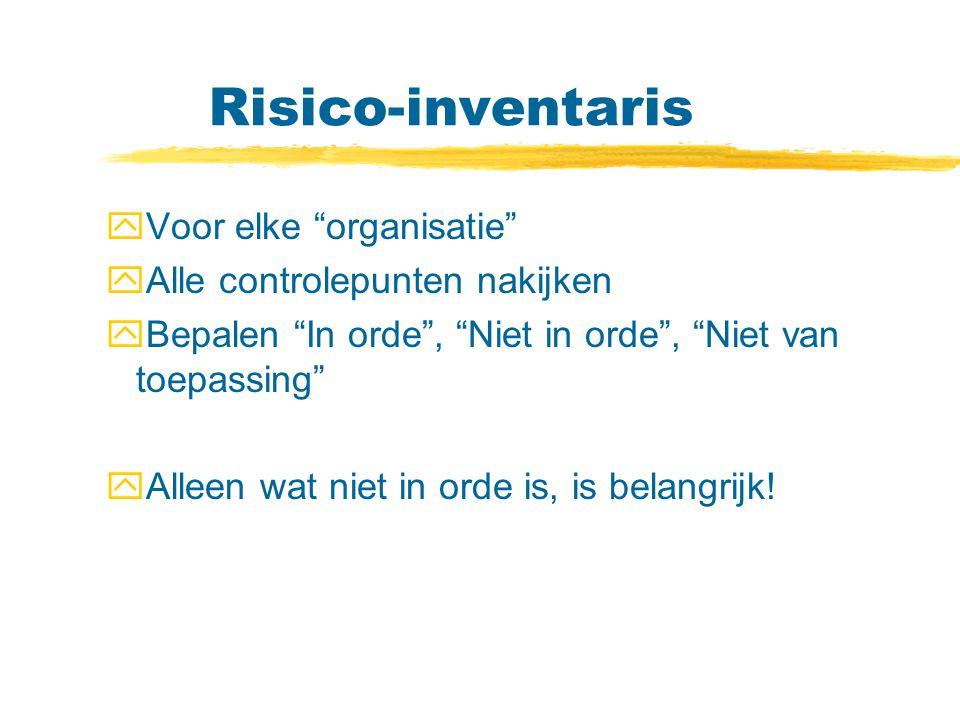 Risico-inventaris Voor elke organisatie Alle controlepunten nakijken