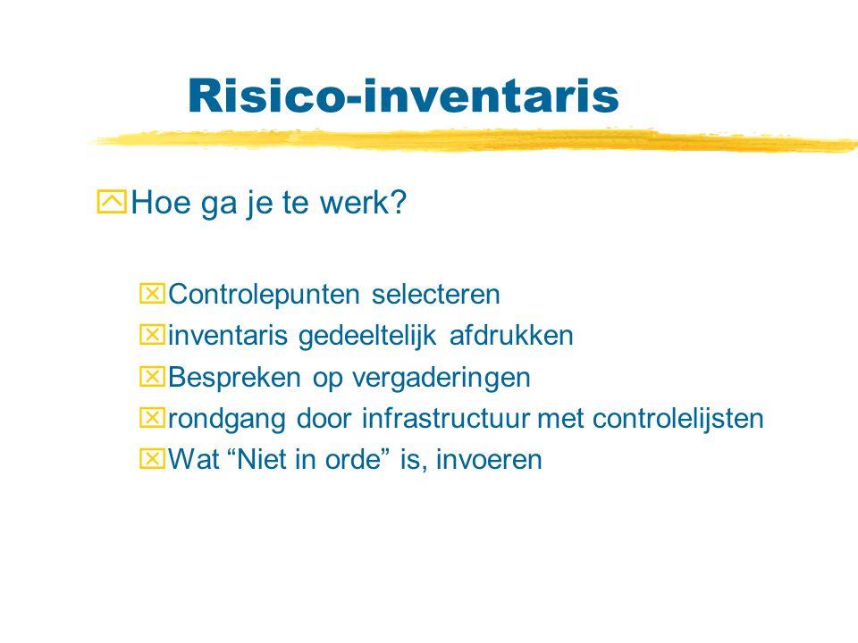 Risico-inventaris Hoe ga je te werk Controlepunten selecteren