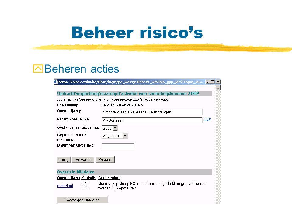 Beheer risico's Beheren acties
