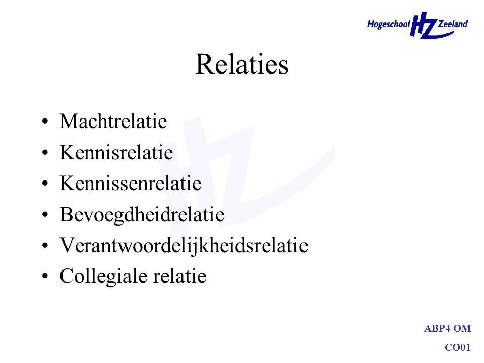 Relaties Machtrelatie Kennisrelatie Kennissenrelatie