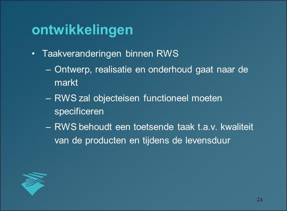 ontwikkelingen Taakveranderingen binnen RWS