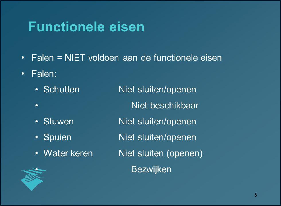 Functionele eisen Falen = NIET voldoen aan de functionele eisen Falen: