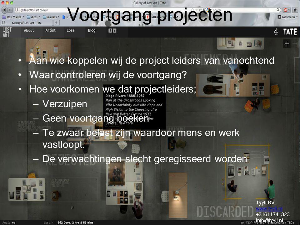 Voortgang projecten Aan wie koppelen wij de project leiders van vanochtend. Waar controleren wij de voortgang