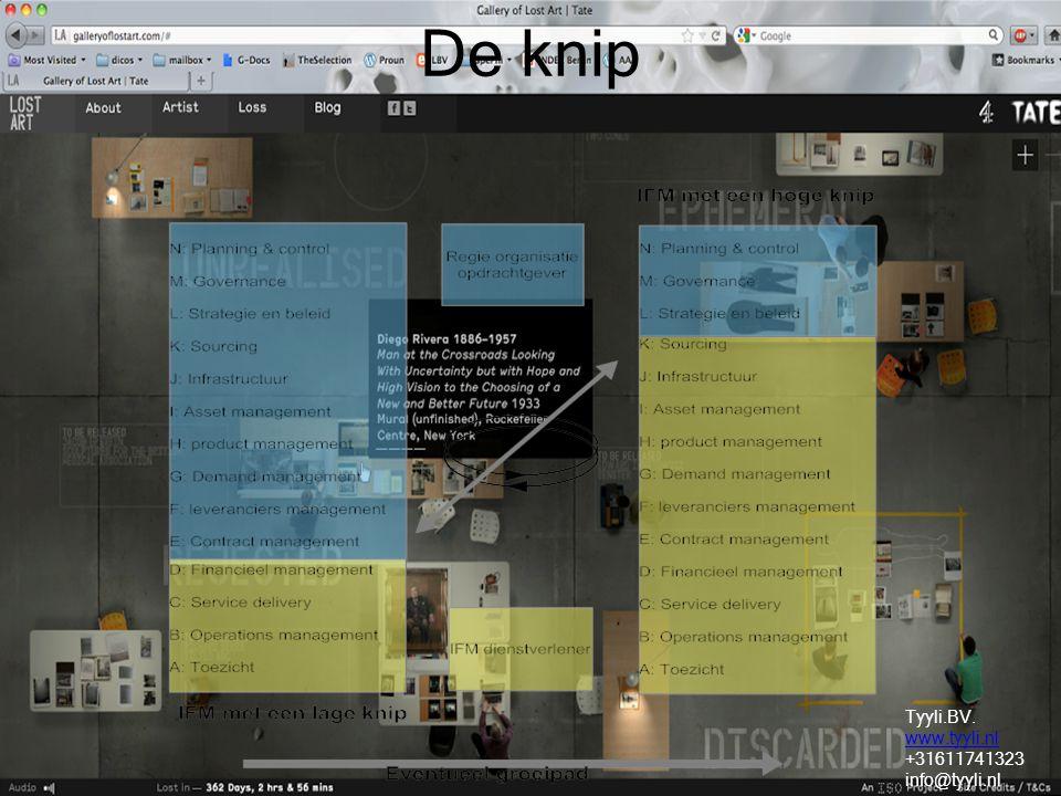 De knip Tyyli.BV. www.tyyli.nl +31611741323 info@tyyli.nl