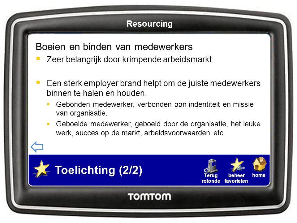 Toelichting (2/2) Boeien en binden van medewerkers Resourcing