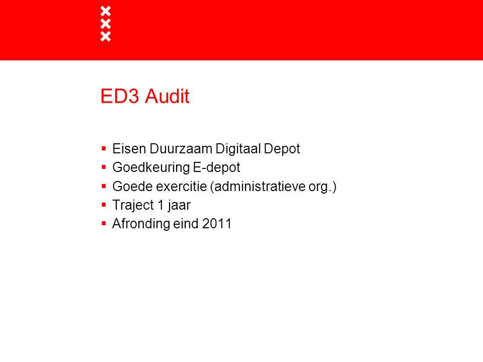 ED3 Audit Eisen Duurzaam Digitaal Depot Goedkeuring E-depot