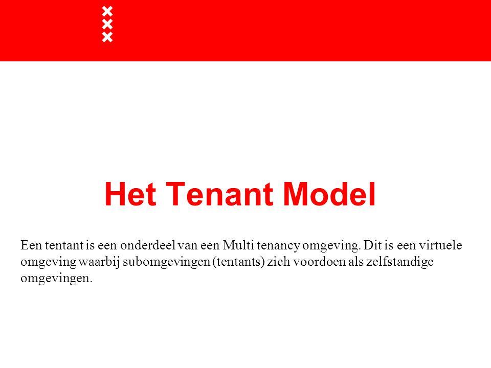 Het Tenant Model