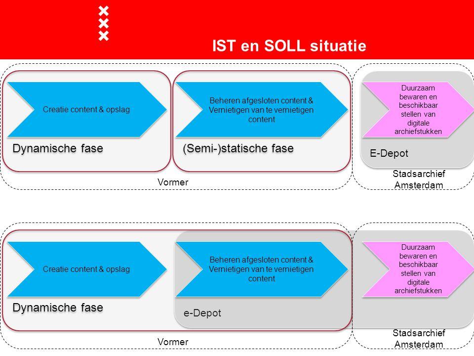 IST en SOLL situatie Dynamische fase (Semi-)statische fase