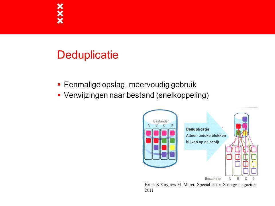 Deduplicatie Eenmalige opslag, meervoudig gebruik