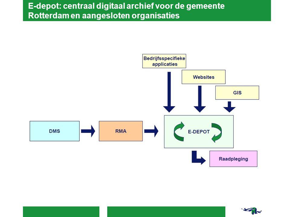 E-depot: centraal digitaal archief voor de gemeente Rotterdam en aangesloten organisaties