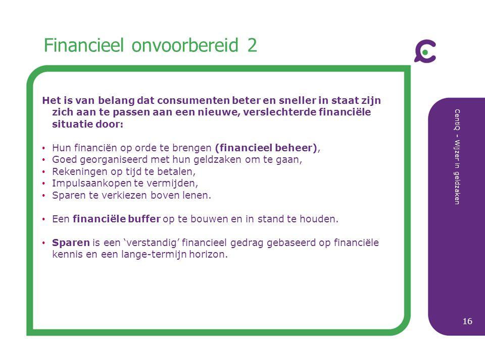 Financieel onvoorbereid 2