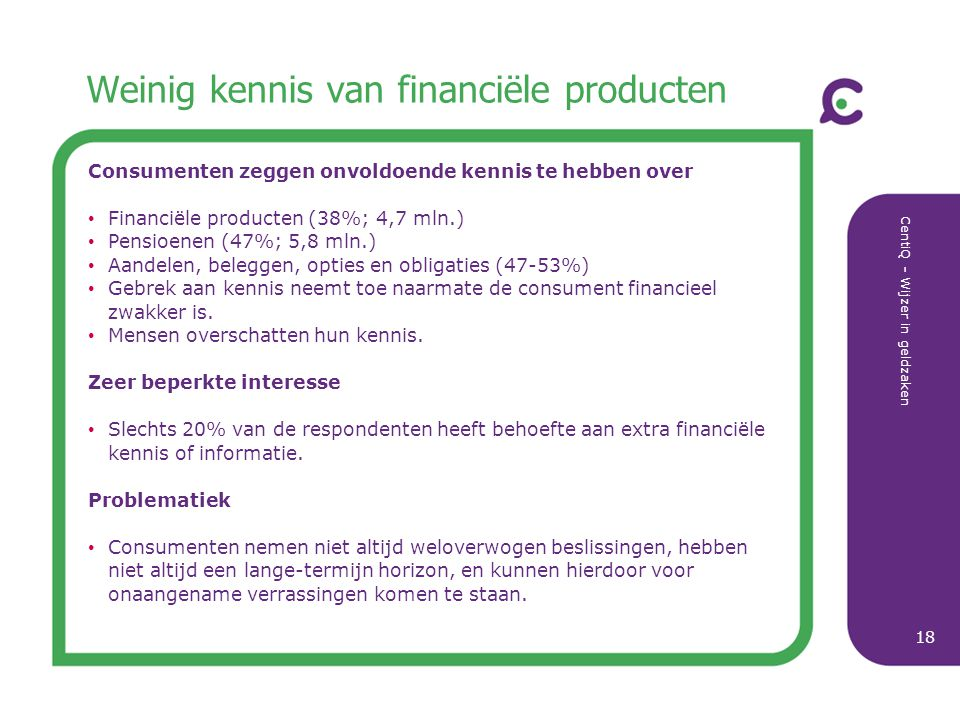 Weinig kennis van financiële producten