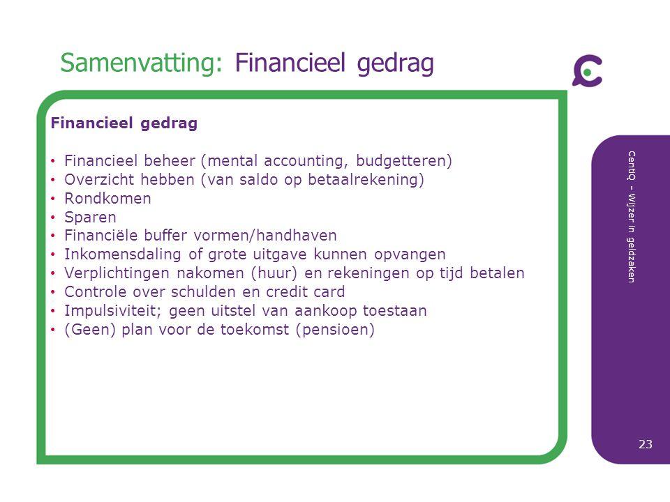 Samenvatting: Financieel gedrag