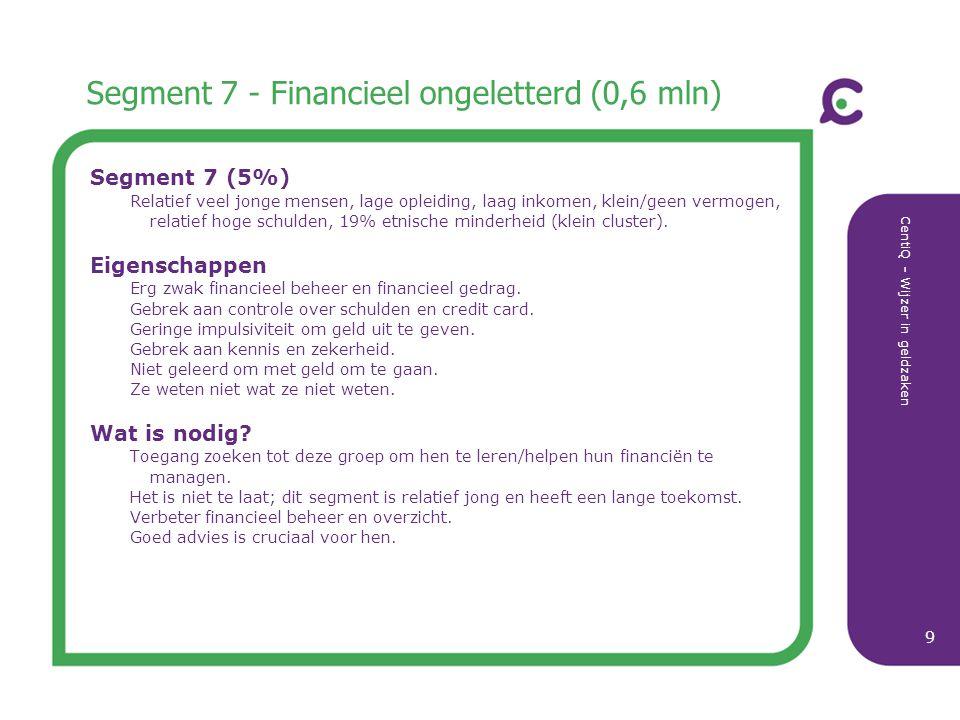 Segment 7 - Financieel ongeletterd (0,6 mln)